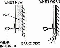 brake-pad-wear-indicator